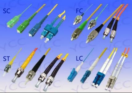 宽带接头_光纤线接头的类型